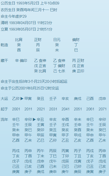 明星黄子韬八字命理:父亲黄忠东去世,27岁黄子韬继承了200亿资产和5套房产和一家大型娱乐公司